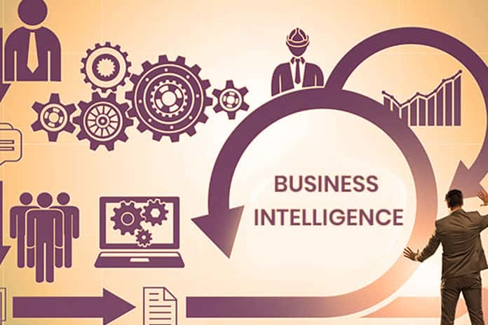What Is Business Intelligence