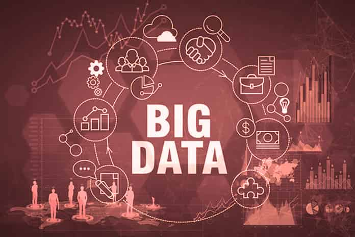 What Is Big Data And Its Importance
