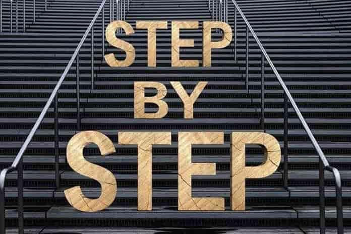 Schritt-für-Schritt-Anleitung zur Kontoeröffnung