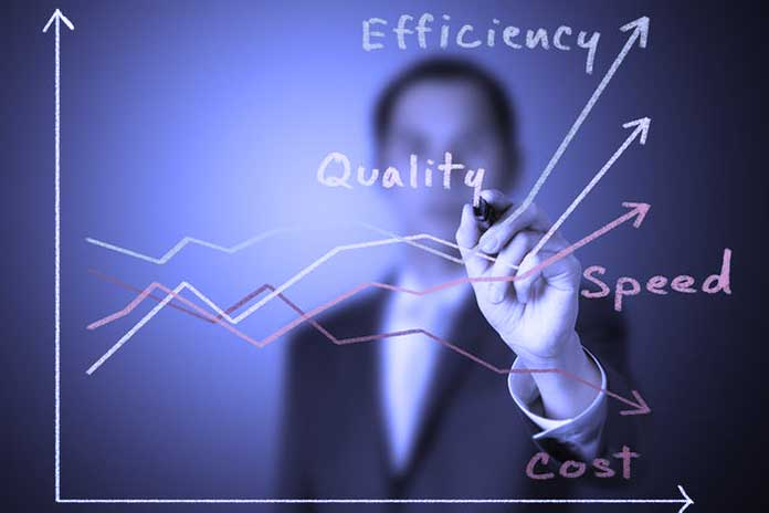 Efficiency-And-Cost-Reduction-Through-Marketing-Processes